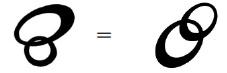 輪の図形の類似の例